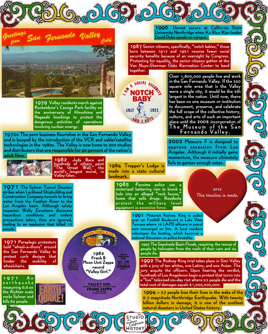 This timeline was created for the Museum of The San ...